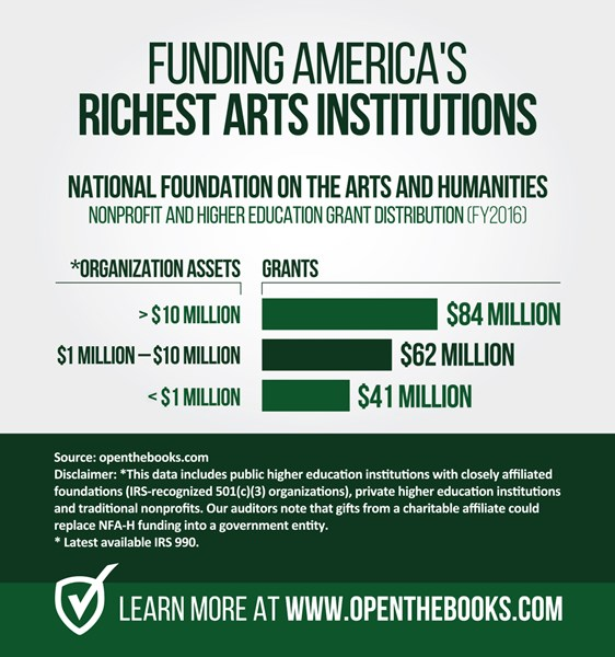 National_Foundation_of_the_Arts_and_Humanities