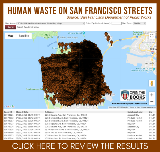 2011-2019 San Francisco Human Waste Reporting