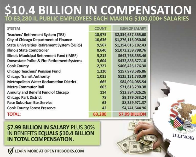 10.4_billion_compensation_IL