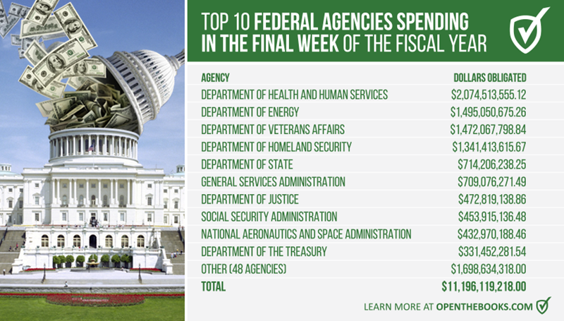 Forbes_FederalSpending_image