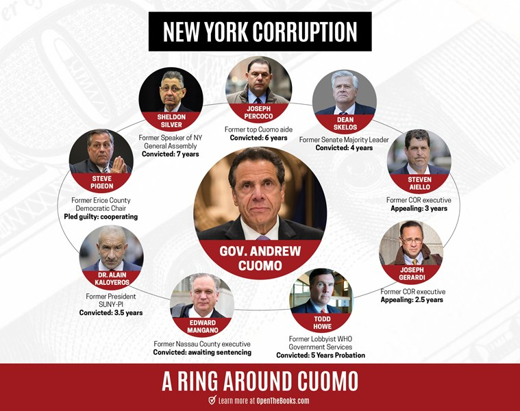 NY_Corruption_Mugshots_2