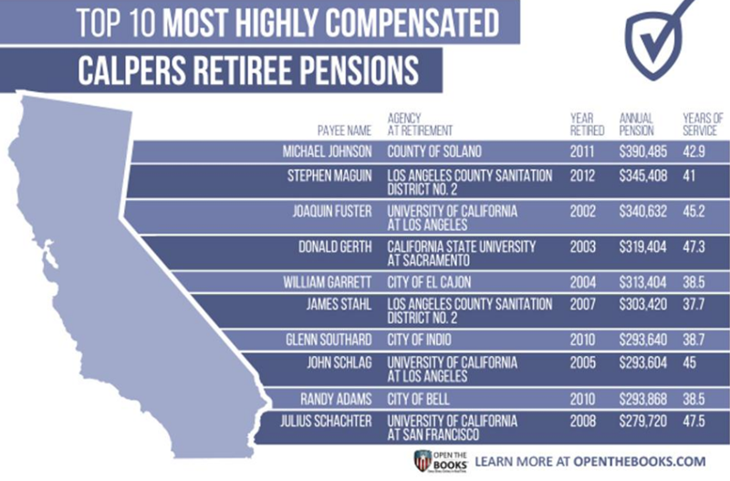 top_10_calpers_retiree_pensions_image
