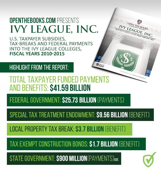 ivy league schools endowments - 562×600