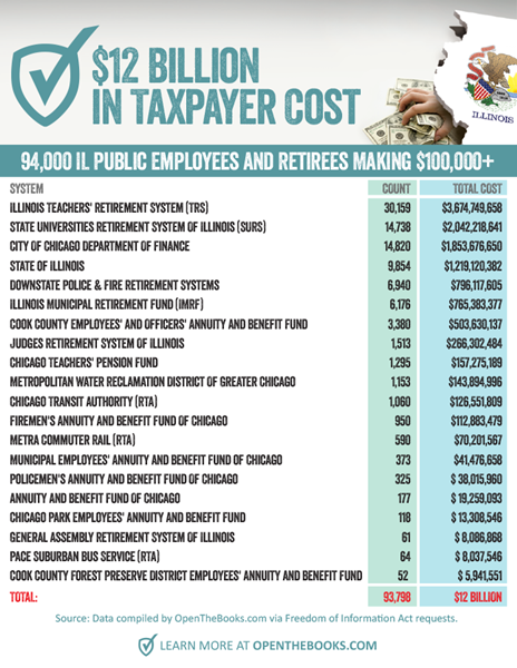 Forbes_12BillionTaxpayerCost